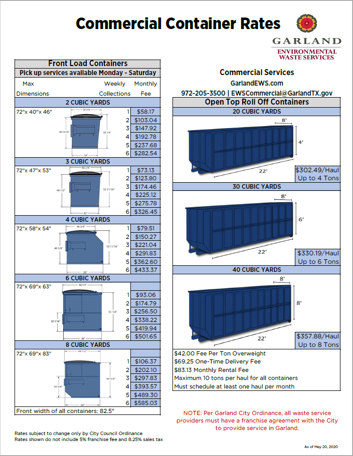 Commercial Container Rates and Information